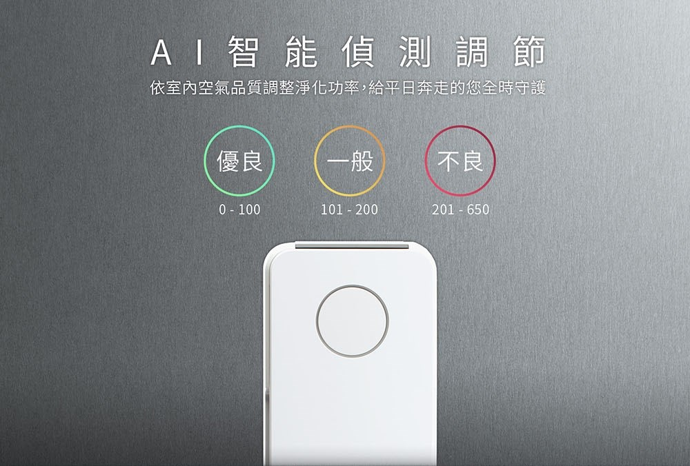 AI智能偵測調節:依室內空氣品質調整淨化功率,給平日奔走的您全時守候