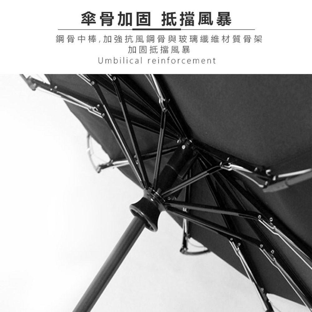 樂金香太禓食品37吋自動傘遮陽