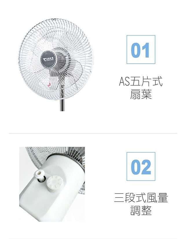 太禓食品12吋電風扇
